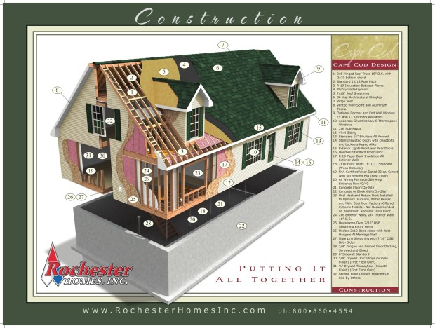 Rochester Homes Inc Indiana Construction Cross Section for Modular Cape Type Home Plan 03.01.14