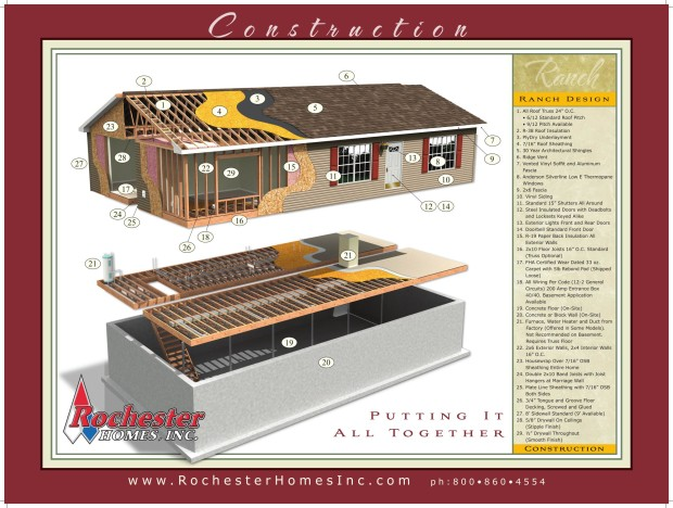 Rochester Homes Inc Indiana Construction Cross Section for Modular Ranch Bi level or Tri Level Type Home Plan 03.01.14