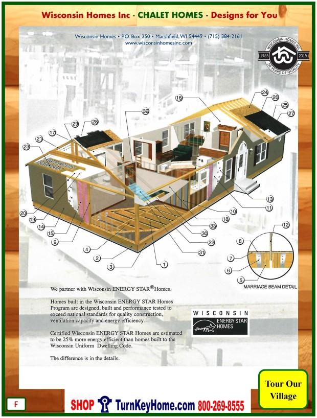 Modular.Home.Catalog.Wisconsin.Homes.Inc.Chalet.Loft.Standards.P.F.1215
